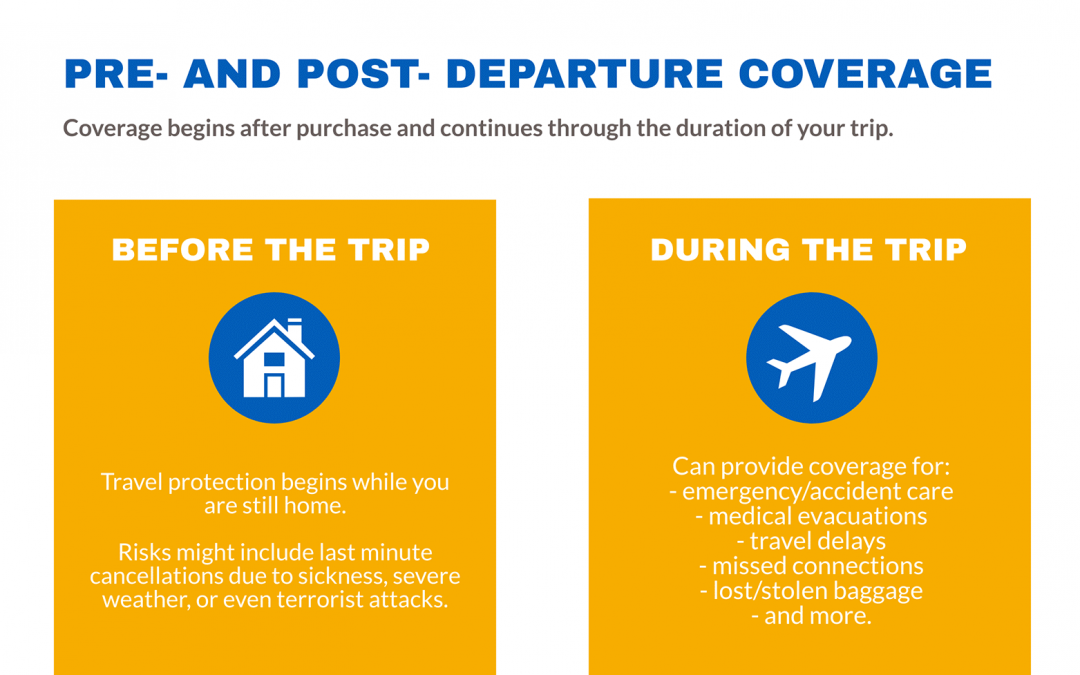 When Should You Purchase Travel Insurance?